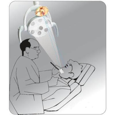Стоматологический светильник Operating LED-6